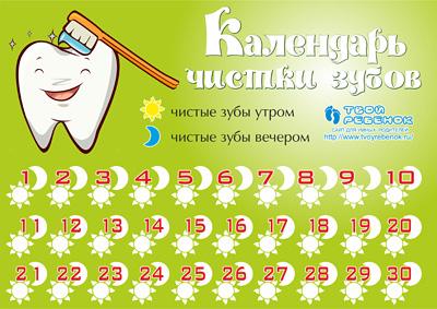 чистить зубы активированным углем польза или вред