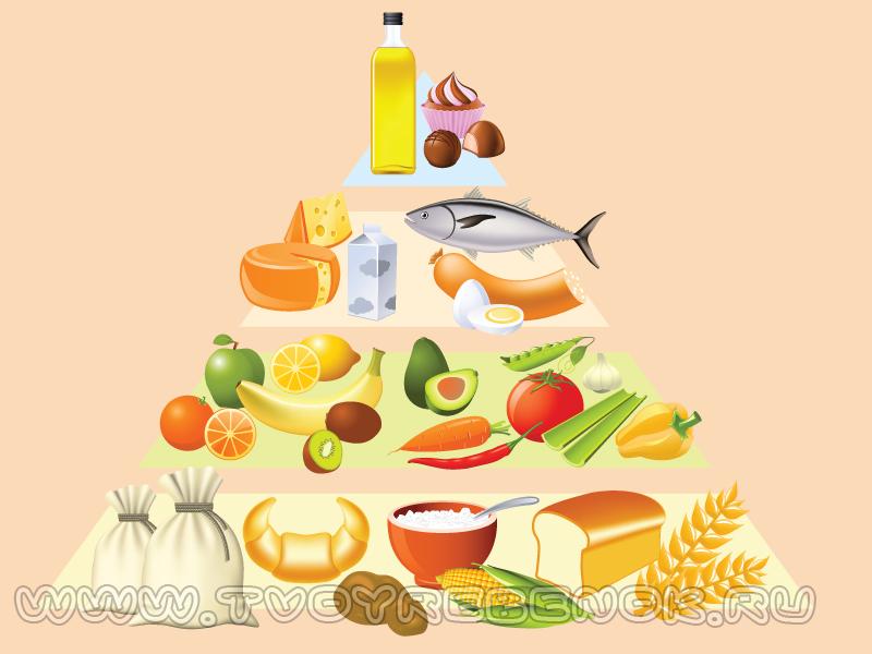 меню питания при тренировках для похудения