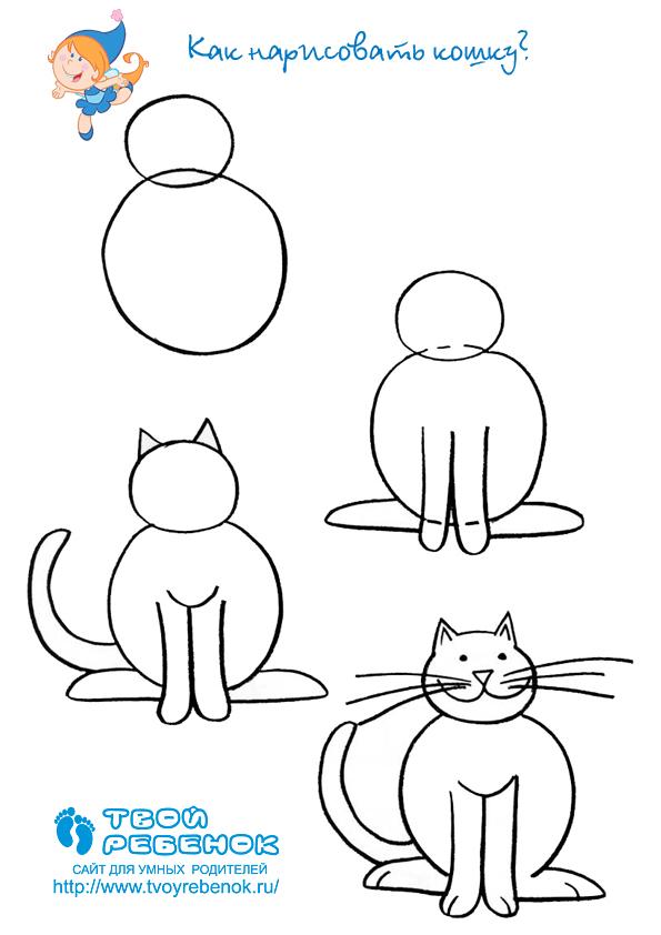 Как нарисовать кошку ребенку