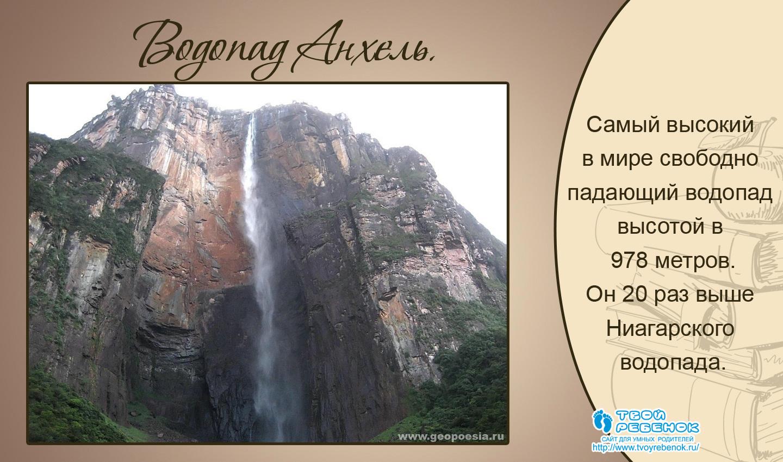 Самый самый самый высокий водопад в